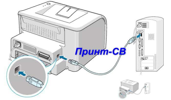 Как подключить принтер