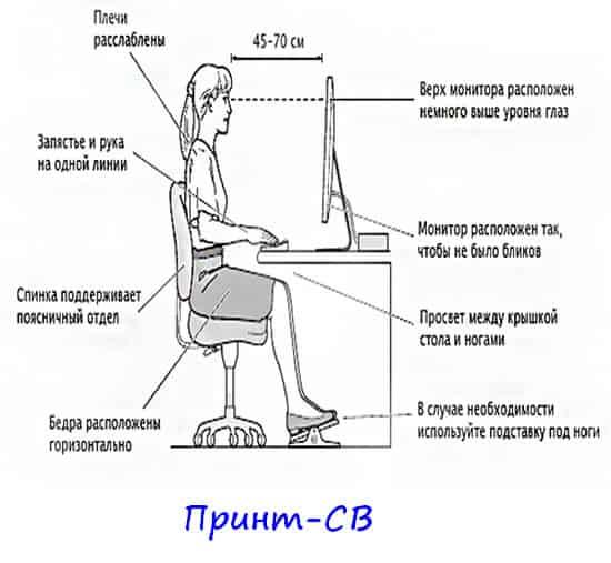 Как-сидеть-за-компьютером-правильно